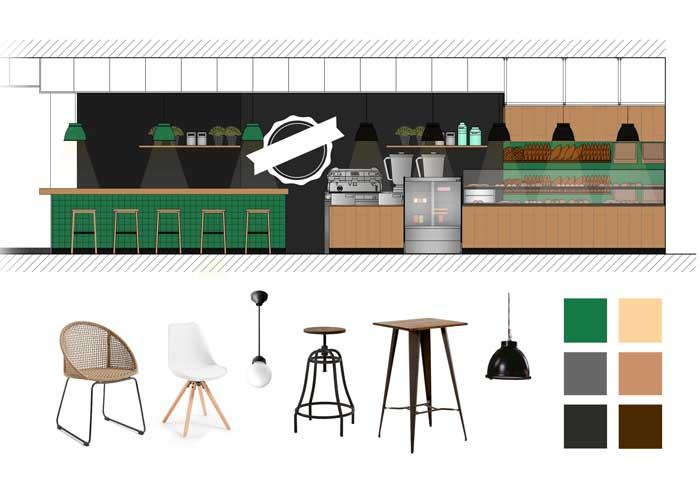 Diseño de franquicias Sincro. Plano con el perfil, acabados y mobiliario.