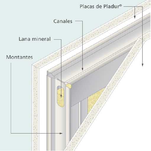 Composición de las paredes de pladur