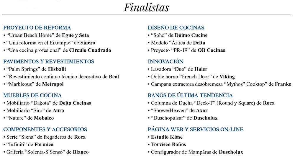 Finalistas premios revista cocinas y baños III edición.