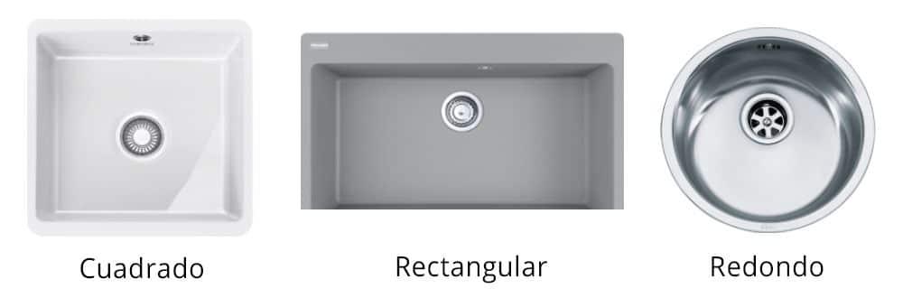 Esquema formas fregadero cocina: redondo, cuadrado y rectangular