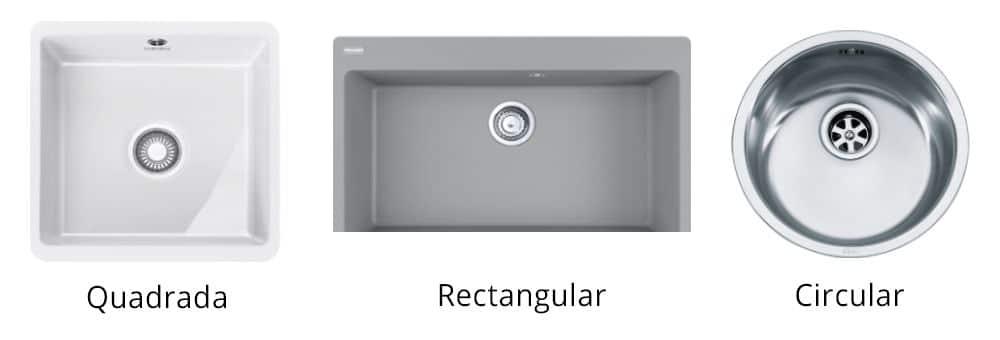 Esquema formes aigüera cuina: circular, quadrat i rectangular