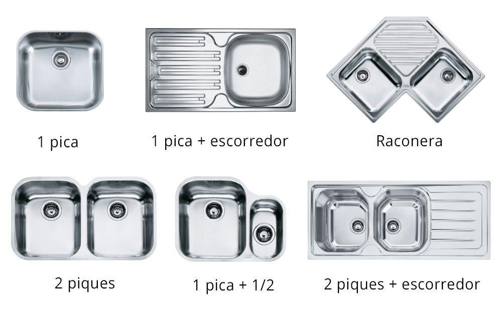 Esquema de disseny d'aigüeres de cuina: 1, 2 cubetes, amb escorredor, raconera...