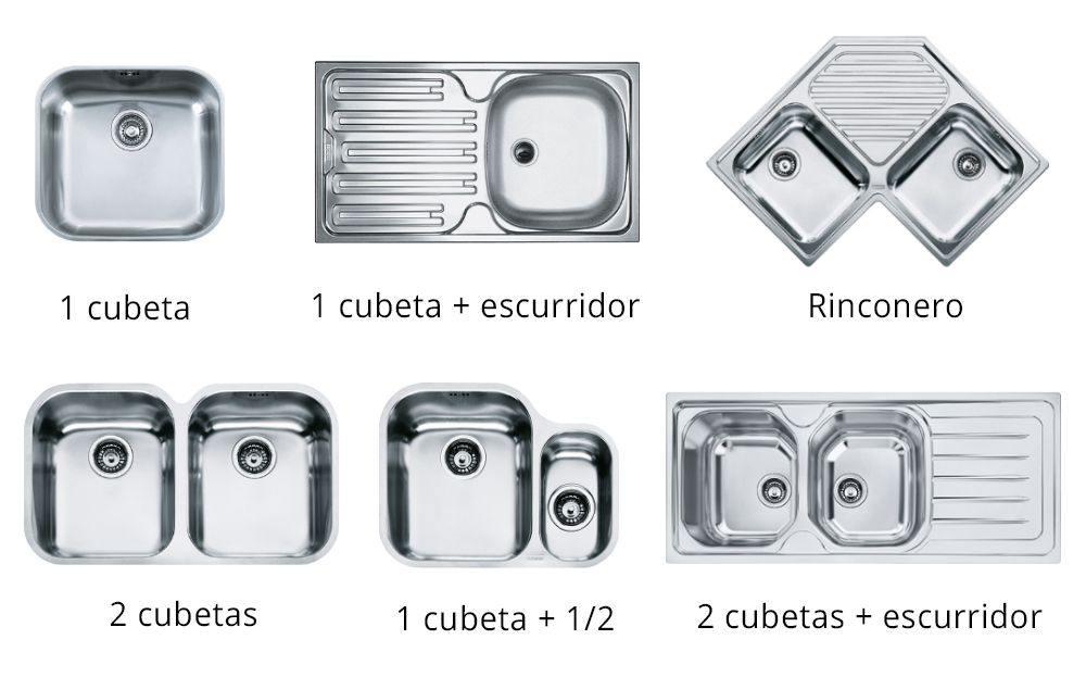 Esquema de diseño de fregaderos de cocina: 1 seno, 2 cubetos, con escurridor, rinconero...